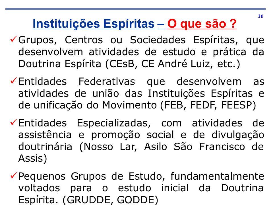 20 Instituições Espíritas – O que são ? Grupos, Centros ou Sociedades Espíritas, que desenvolvem atividades de estudo e prática da Doutrina Espírita (