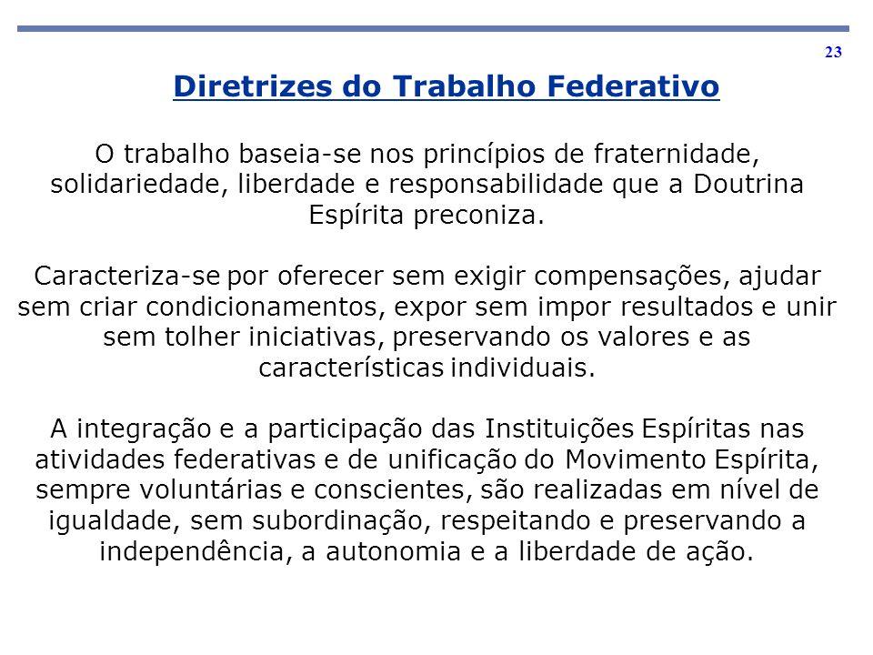 23 Diretrizes do Trabalho Federativo O trabalho baseia-se nos princípios de fraternidade, solidariedade, liberdade e responsabilidade que a Doutrina E