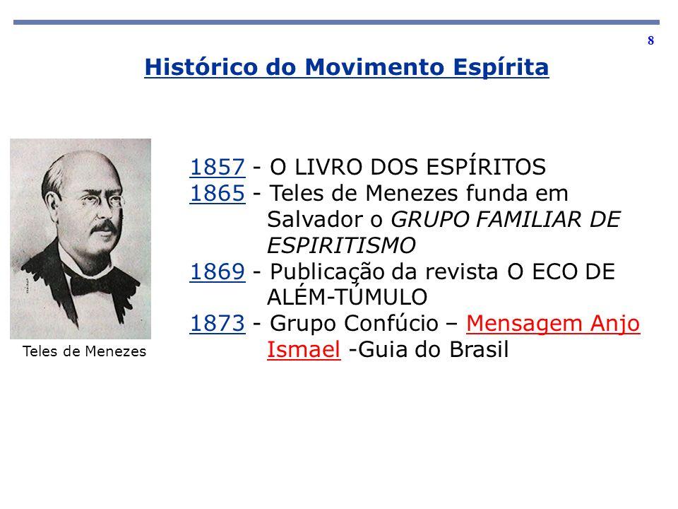 8 1857 - O LIVRO DOS ESPÍRITOS 1865 - Teles de Menezes funda em Salvador o GRUPO FAMILIAR DE ESPIRITISMO 1869 - Publicação da revista O ECO DE ALÉM-TÚ