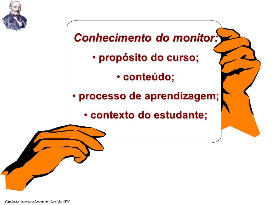 Comissão Assessora Secretaria Geral do CFN Para que serve a monitoria.