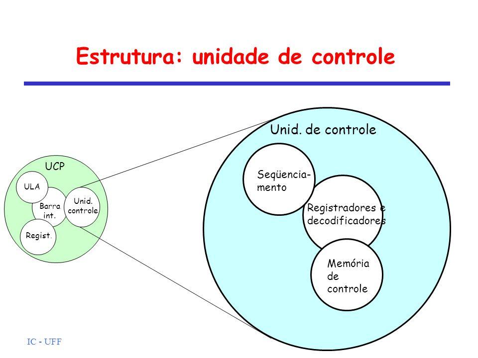 IC - UFF Estrutura: unidade de controle UCP Memória de controle Registradores e decodificadores Seqüencia- mento Unid. controle ULA Regist. Barra int.