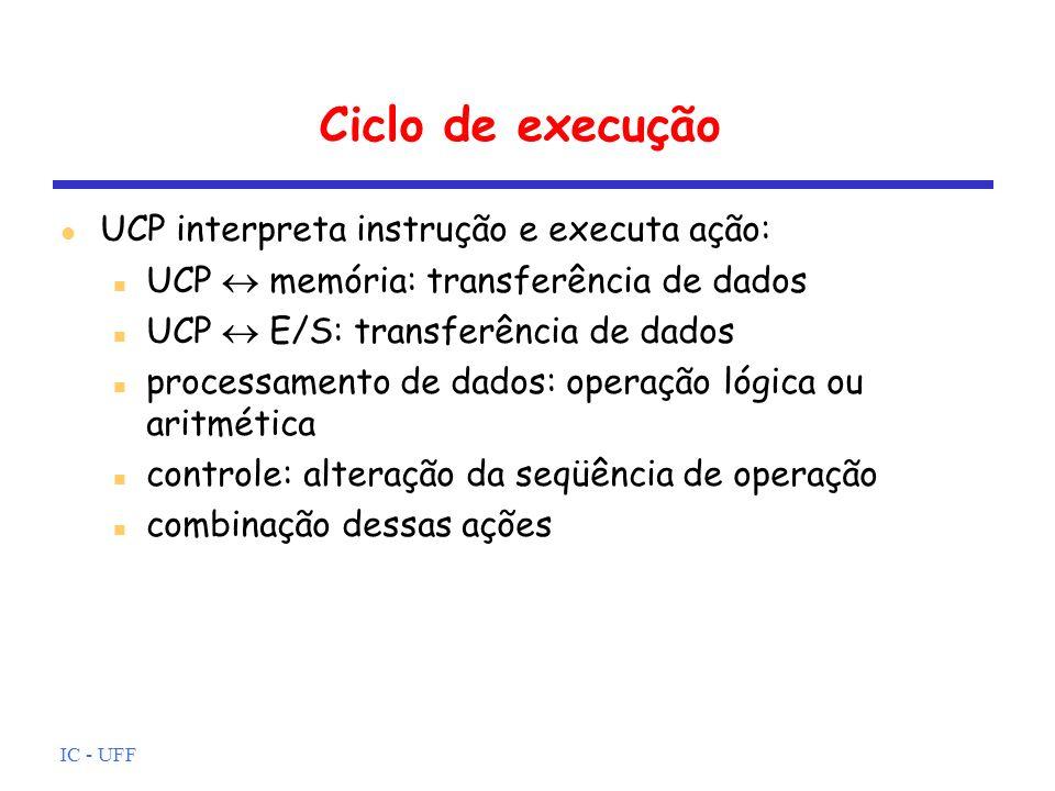 IC - UFF Ciclo de execução l UCP interpreta instrução e executa ação: n UCP memória: transferência de dados n UCP E/S: transferência de dados n proces