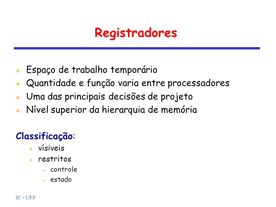 IC - UFF Registradores l Espaço de trabalho temporário l Quantidade e função varia entre processadores l Uma das principais decisões de projeto l Níve
