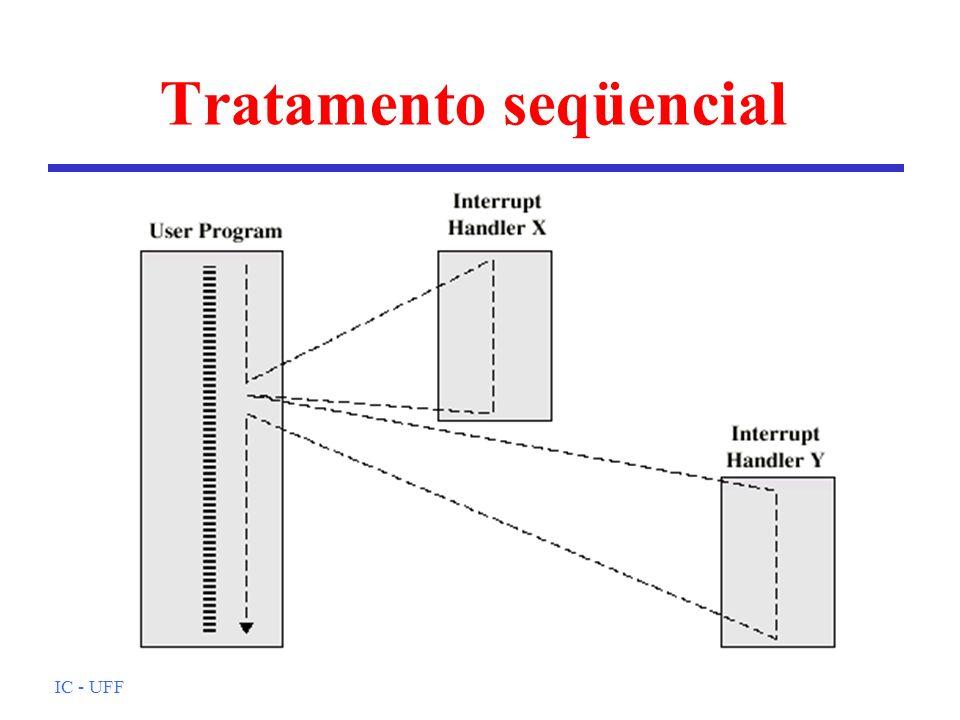 IC - UFF Tratamento seqüencial