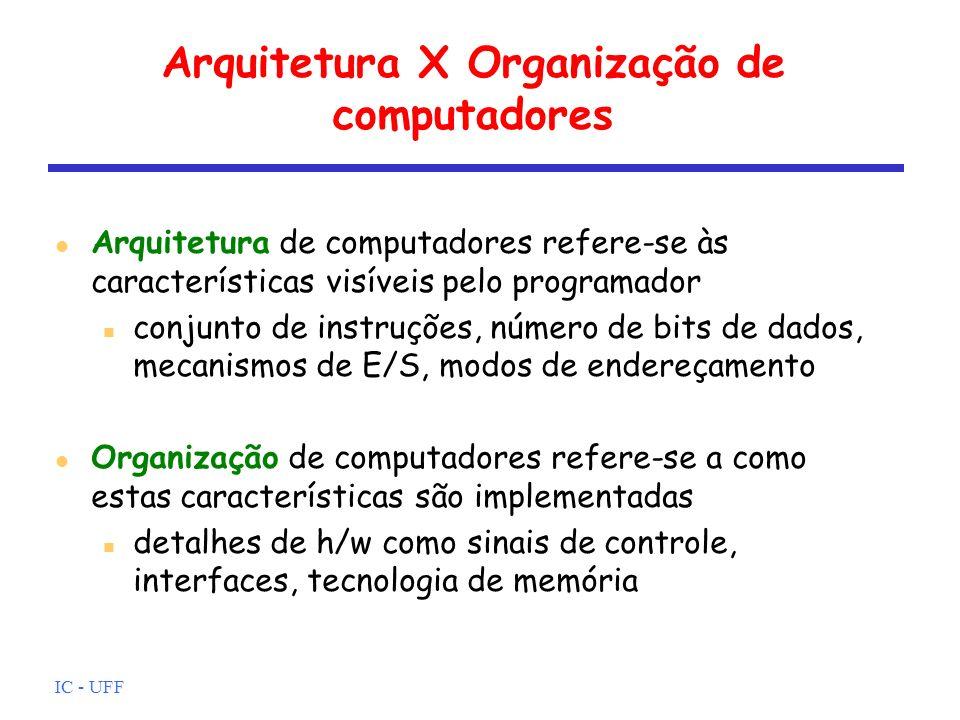 IC - UFF Arquitetura X Organização de computadores l Arquitetura de computadores refere-se às características visíveis pelo programador n conjunto de