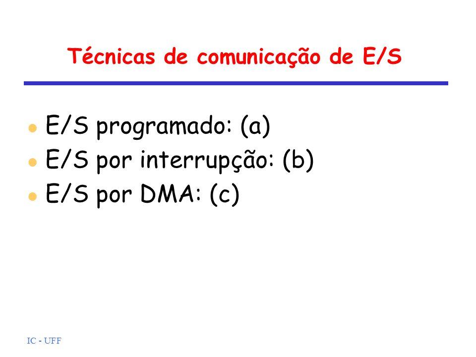 IC - UFF Técnicas de comunicação de E/S l E/S programado: (a) l E/S por interrupção: (b) l E/S por DMA: (c)