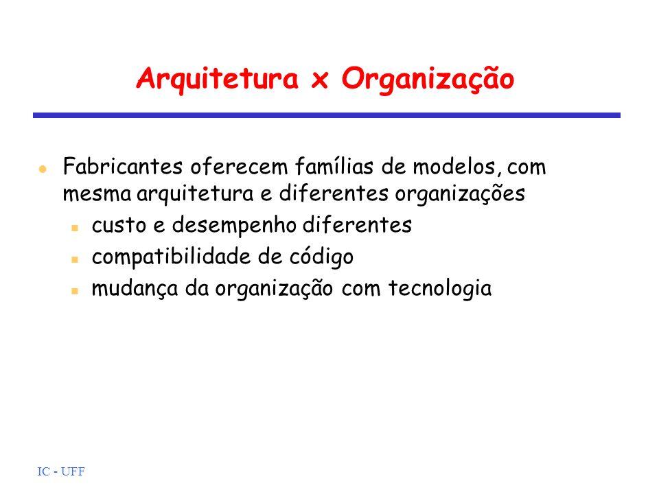 IC - UFF Arquitetura x Organização l Fabricantes oferecem famílias de modelos, com mesma arquitetura e diferentes organizações n custo e desempenho di