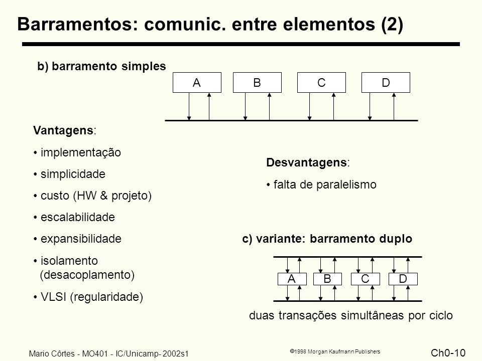 Ch0-10 1998 Morgan Kaufmann Publishers Mario Côrtes - MO401 - IC/Unicamp- 2002s1 Barramentos: comunic. entre elementos (2) Vantagens: implementação si