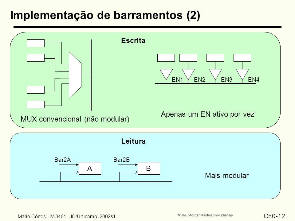Ch0-12 1998 Morgan Kaufmann Publishers Mario Côrtes - MO401 - IC/Unicamp- 2002s1 Implementação de barramentos (2) Leitura Mais modular A Bar2A B Bar2B
