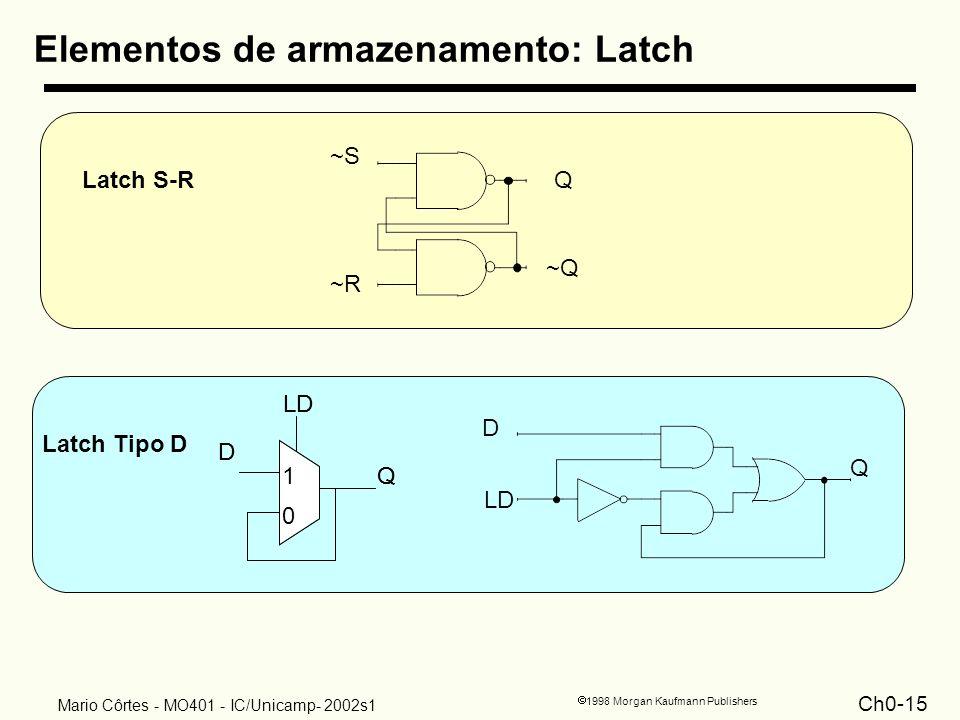 Ch0-15 1998 Morgan Kaufmann Publishers Mario Côrtes - MO401 - IC/Unicamp- 2002s1 Elementos de armazenamento: Latch Latch S-R ~S ~R Latch Tipo D ~Q Q Q