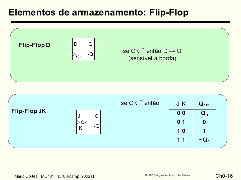 Ch0-16 1998 Morgan Kaufmann Publishers Mario Côrtes - MO401 - IC/Unicamp- 2002s1 Elementos de armazenamento: Flip-Flop Flip-Flop D Flip-Flop JK D Ck Q