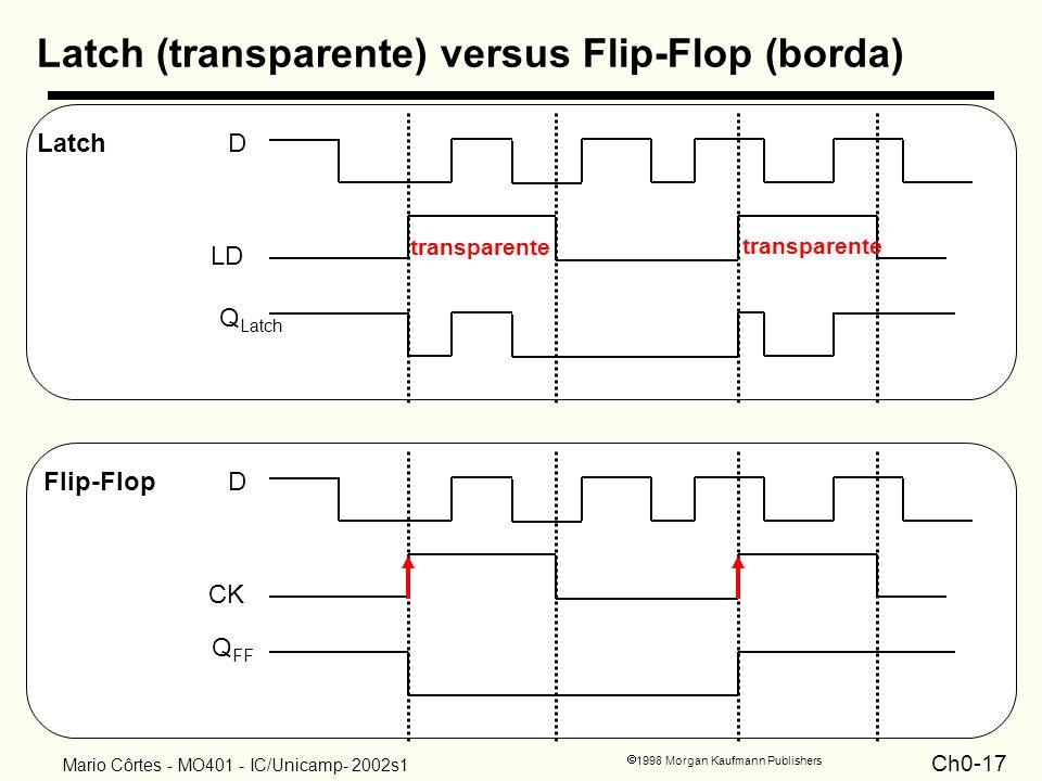 Ch0-17 1998 Morgan Kaufmann Publishers Mario Côrtes - MO401 - IC/Unicamp- 2002s1 Latch (transparente) versus Flip-Flop (borda) LatchD LD Q Latch Flip-