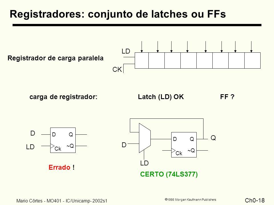 Ch0-18 1998 Morgan Kaufmann Publishers Mario Côrtes - MO401 - IC/Unicamp- 2002s1 Registradores: conjunto de latches ou FFs Registrador de carga parale