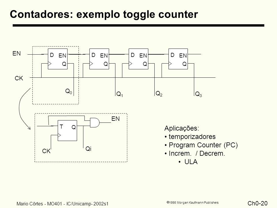Ch0-20 1998 Morgan Kaufmann Publishers Mario Côrtes - MO401 - IC/Unicamp- 2002s1 Contadores: exemplo toggle counter T Q Qi EN CK D EN Q0Q0 Q D Q1Q1 Q