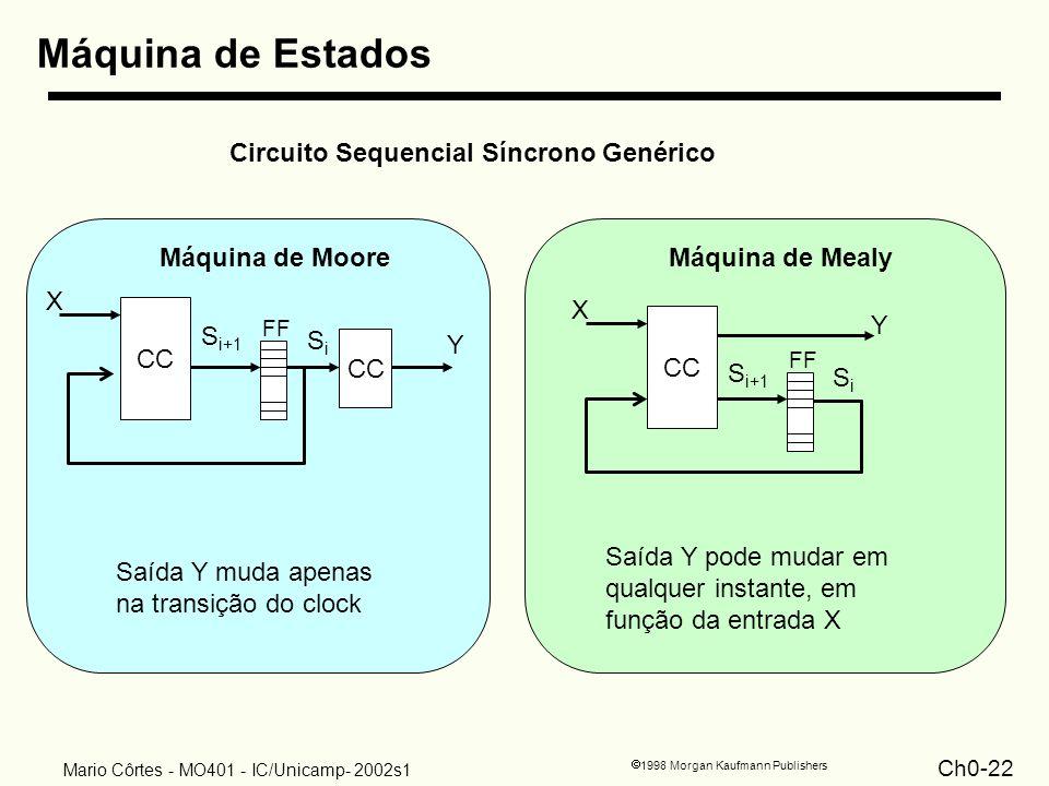 Ch0-22 1998 Morgan Kaufmann Publishers Mario Côrtes - MO401 - IC/Unicamp- 2002s1 Máquina de Estados Circuito Sequencial Síncrono Genérico CC FF CC SiS