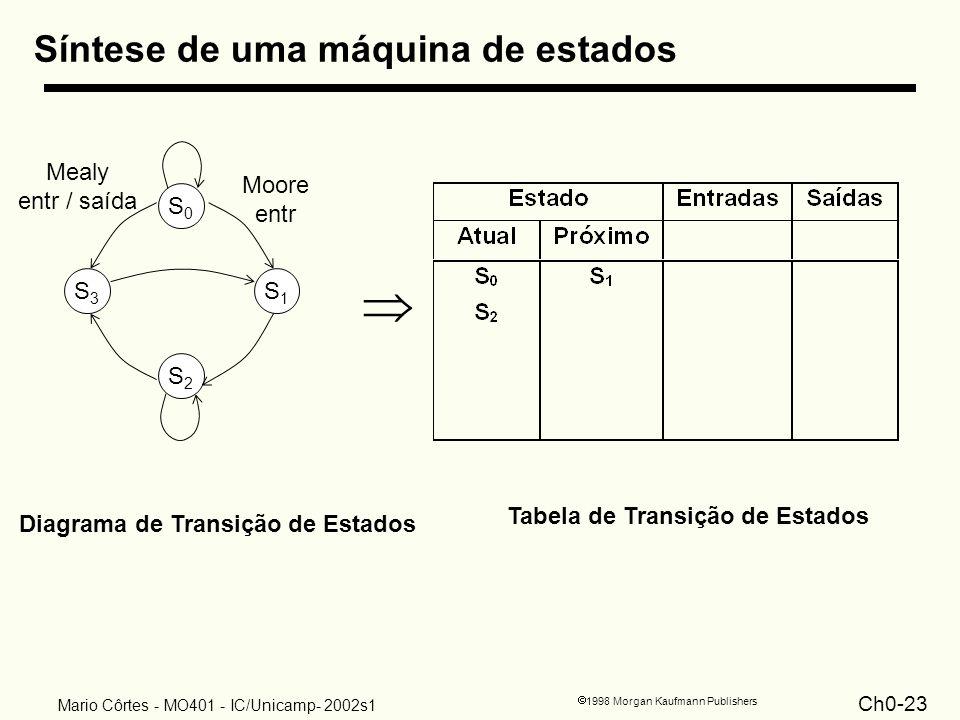 Ch0-23 1998 Morgan Kaufmann Publishers Mario Côrtes - MO401 - IC/Unicamp- 2002s1 Síntese de uma máquina de estados S0S0 S1S1 S2S2 S3S3 Diagrama de Tra