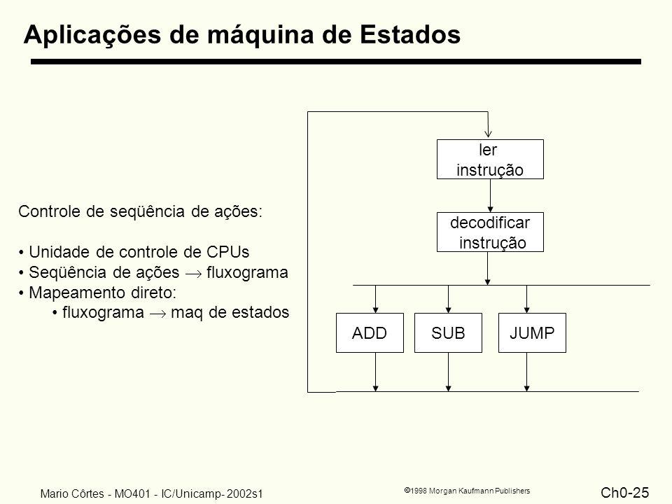 Ch0-25 1998 Morgan Kaufmann Publishers Mario Côrtes - MO401 - IC/Unicamp- 2002s1 Aplicações de máquina de Estados ler instrução ADD SUBJUMP decodifica