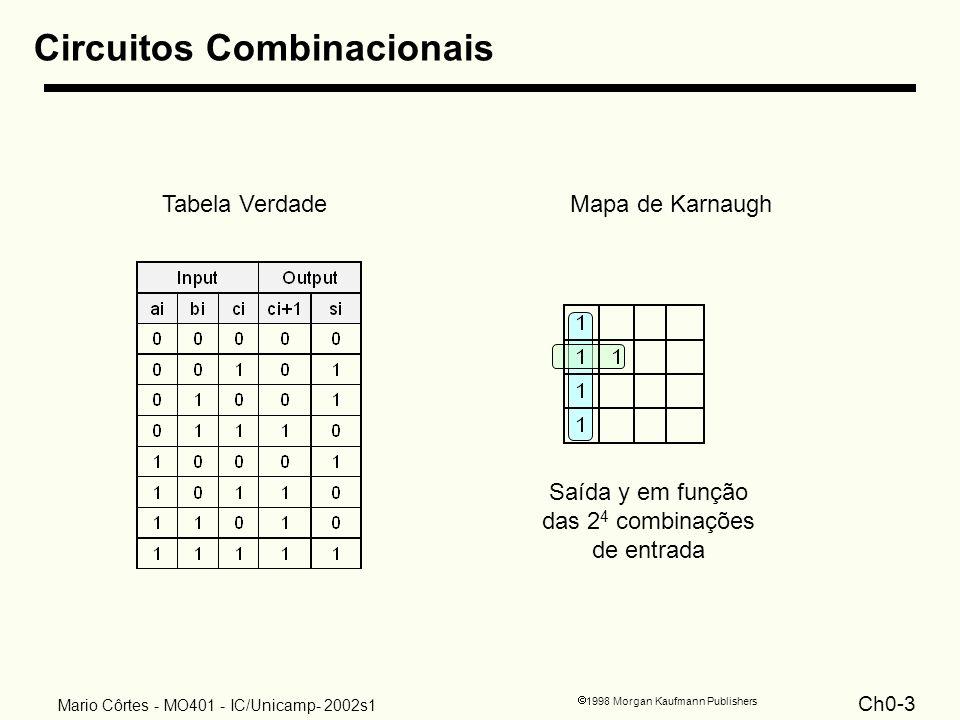 Ch0-24 1998 Morgan Kaufmann Publishers Mario Côrtes - MO401 - IC/Unicamp- 2002s1 Síntese de uma máquina de estados Codificação dos estados S 0 = 00 etc Equações booleanas dos circuitos combinacionais S i+1 = f S (S i, X) Y = f Y (S i, X) (em maq.