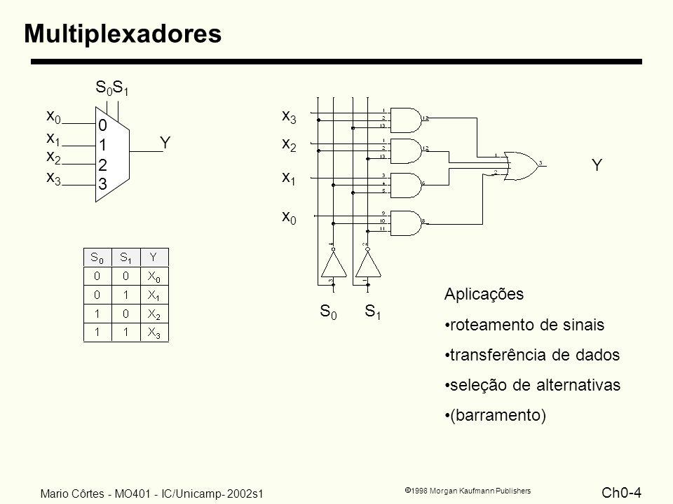 Ch0-5 1998 Morgan Kaufmann Publishers Mario Côrtes - MO401 - IC/Unicamp- 2002s1 Somadores / ULAs a0a0 s0s0 b0b0 + a1a1 s1s1 b1b1 + a2a2 s2s2 b2b2 + a3a3 s3s3 b3b3 + c0c0 c1c1 c2c2 c3c3 c4c4 projeto convencional a3b3 a2b2...