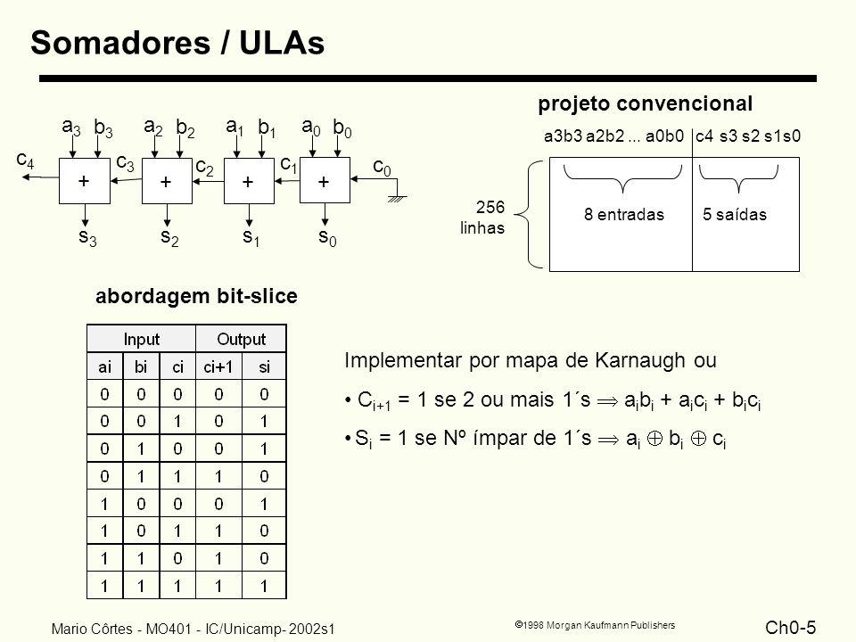 Ch0-5 1998 Morgan Kaufmann Publishers Mario Côrtes - MO401 - IC/Unicamp- 2002s1 Somadores / ULAs a0a0 s0s0 b0b0 + a1a1 s1s1 b1b1 + a2a2 s2s2 b2b2 + a3