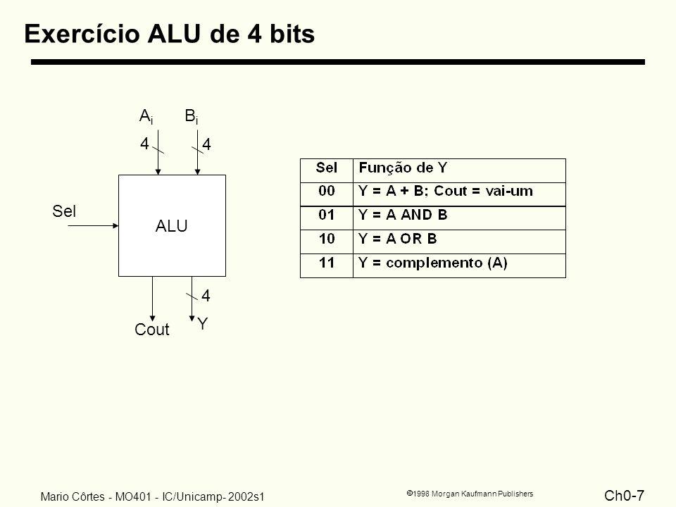 Ch0-7 1998 Morgan Kaufmann Publishers Mario Côrtes - MO401 - IC/Unicamp- 2002s1 Exercício ALU de 4 bits ALU Sel BiBi AiAi Y Cout 4 4 4