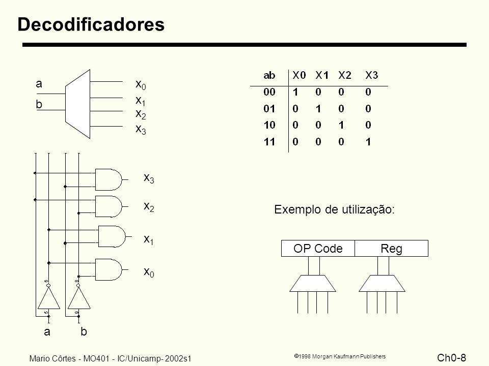 Ch0-8 1998 Morgan Kaufmann Publishers Mario Côrtes - MO401 - IC/Unicamp- 2002s1 Decodificadores ax0x0 x1x1 x2x2 x3x3 b x0x0 x1x1 x2x2 x3x3 ab Exemplo