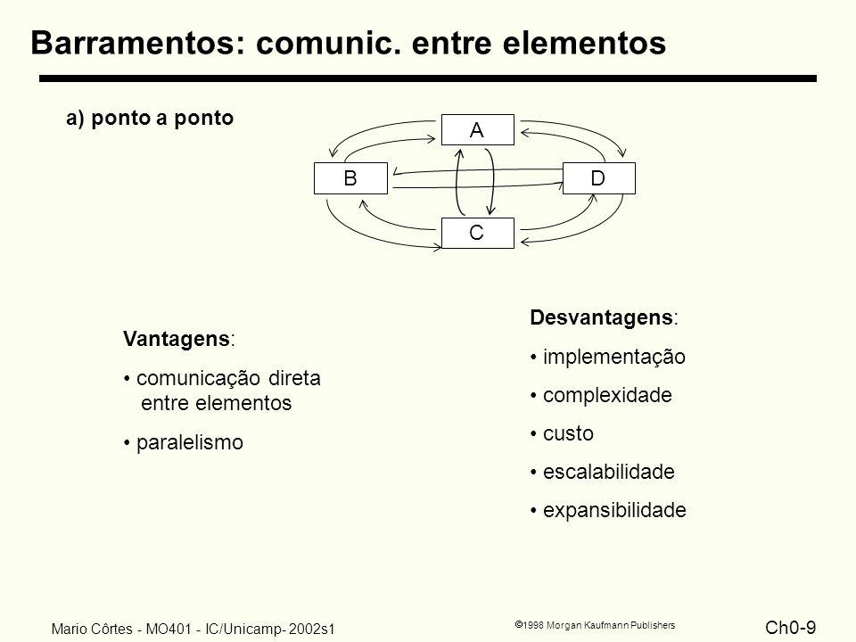 Ch0-9 1998 Morgan Kaufmann Publishers Mario Côrtes - MO401 - IC/Unicamp- 2002s1 Barramentos: comunic. entre elementos a) ponto a ponto A B C D Vantage