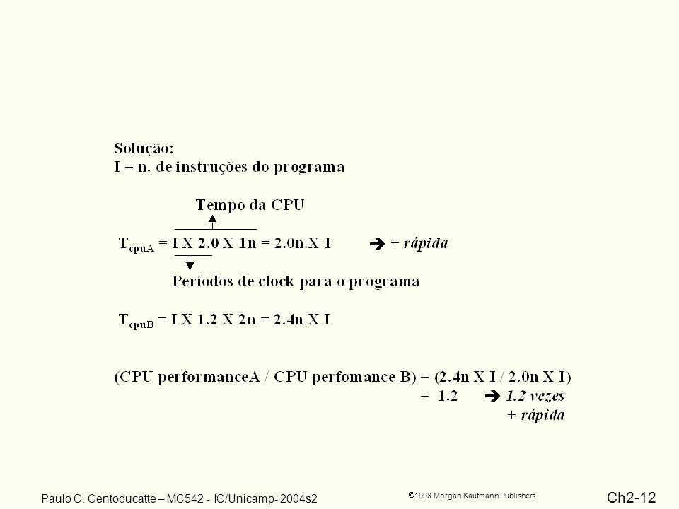 Ch2-12 1998 Morgan Kaufmann Publishers Paulo C. Centoducatte – MC542 - IC/Unicamp- 2004s2