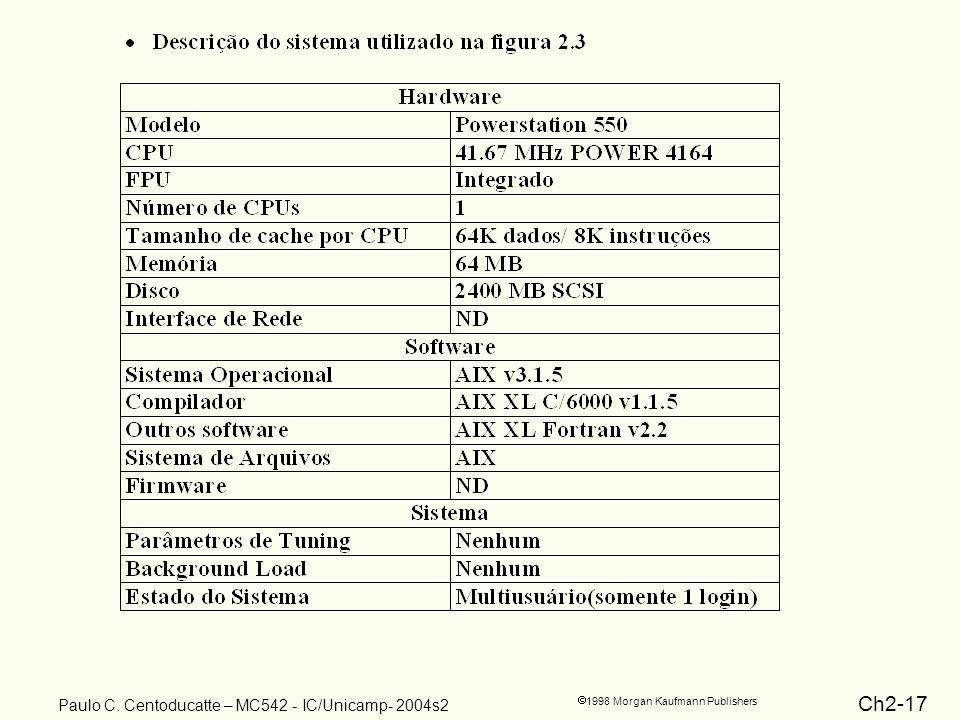 Ch2-17 1998 Morgan Kaufmann Publishers Paulo C. Centoducatte – MC542 - IC/Unicamp- 2004s2