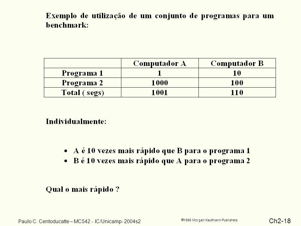 Ch2-18 1998 Morgan Kaufmann Publishers Paulo C. Centoducatte – MC542 - IC/Unicamp- 2004s2