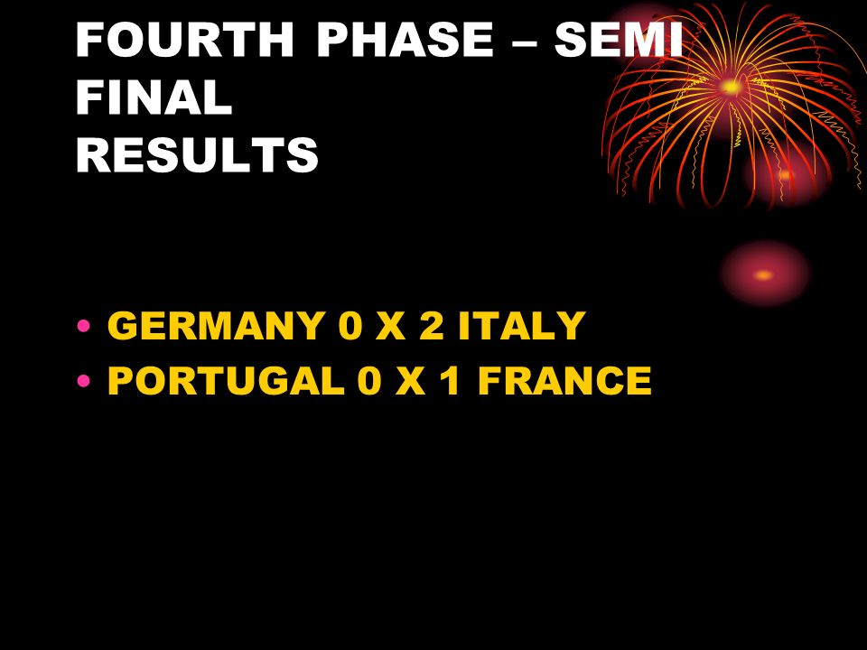 FOURTH PHASE – SEMI FINAL RESULTS GERMANY 0 X 2 ITALY PORTUGAL 0 X 1 FRANCE