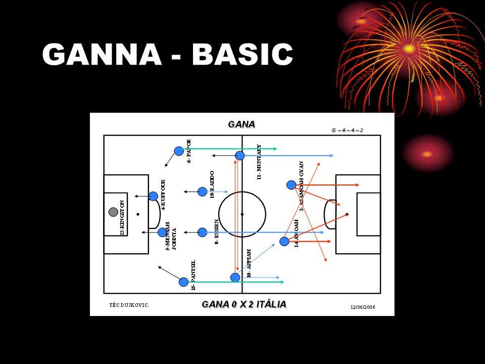 GANNA - BASIC