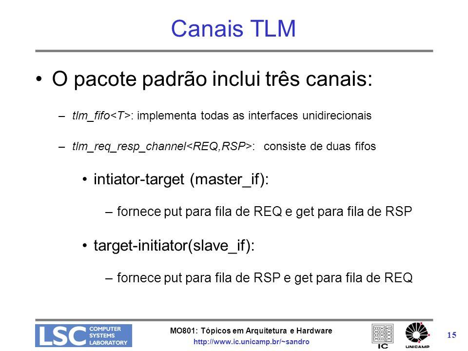 MO801: Tópicos em Arquitetura e Hardware http://www.ic.unicamp.br/~sandro 15 Canais TLM O pacote padrão inclui três canais: –tlm_fifo : implementa tod