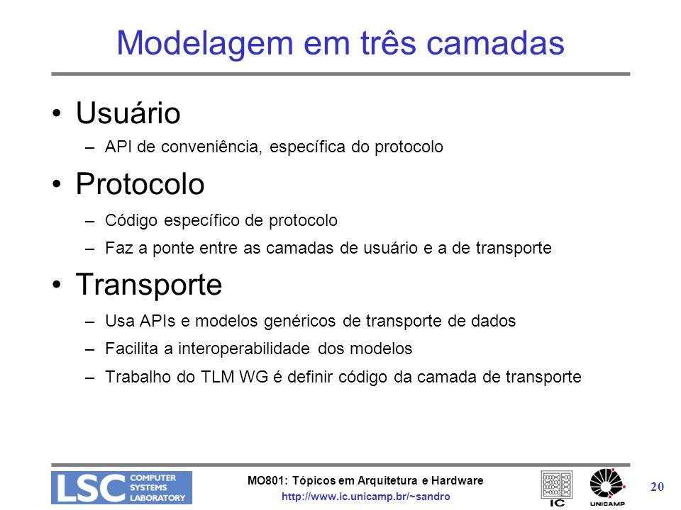 MO801: Tópicos em Arquitetura e Hardware http://www.ic.unicamp.br/~sandro 20 Modelagem em três camadas Usuário –API de conveniência, específica do pro