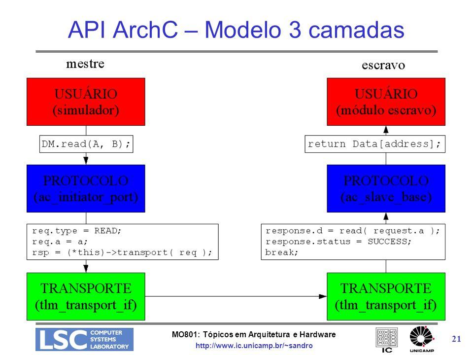 MO801: Tópicos em Arquitetura e Hardware http://www.ic.unicamp.br/~sandro 21 API ArchC – Modelo 3 camadas