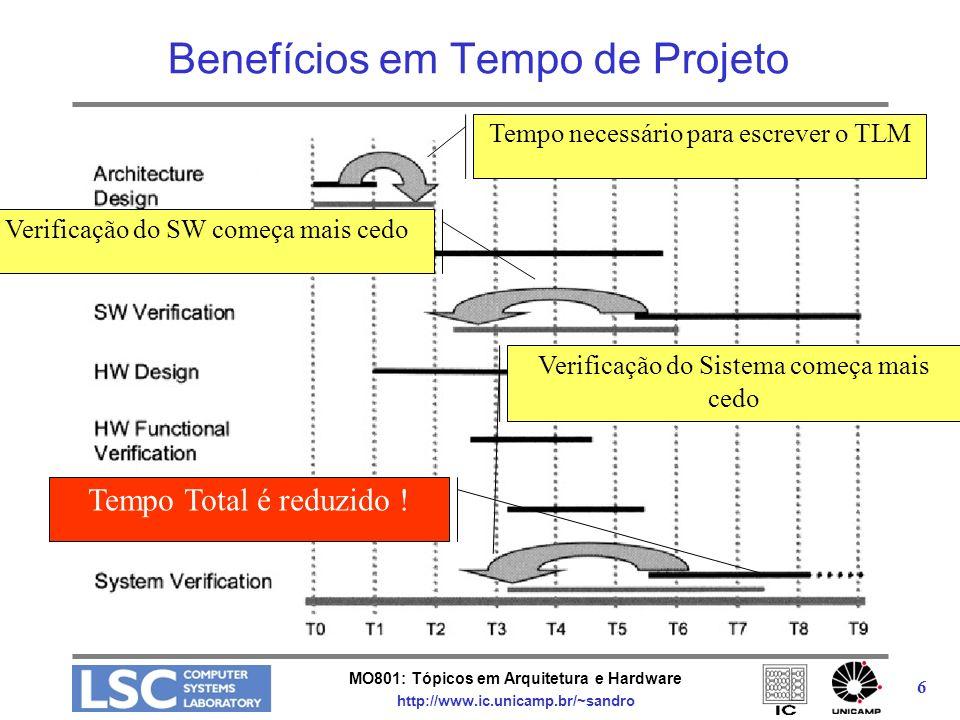 MO801: Tópicos em Arquitetura e Hardware http://www.ic.unicamp.br/~sandro 7 TLM – Motivação Adiantar a disponibilidade de uma plataforma para desenvolvimento de software; Exploração do projeto como um todo Fornecer um modelo completo do sistema para verificação Será utlizado o padrão OSCI TLM 1.0