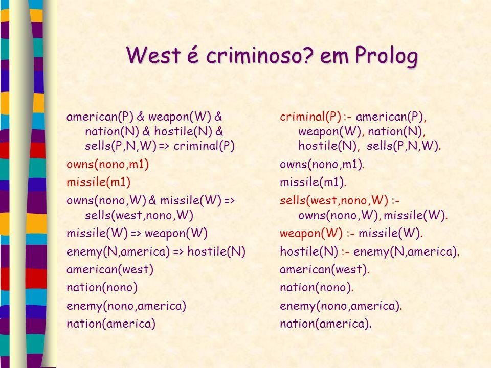 West é criminoso? em Prolog american(P) & weapon(W) & nation(N) & hostile(N) & sells(P,N,W) => criminal(P) owns(nono,m1) missile(m1) owns(nono,W) & mi