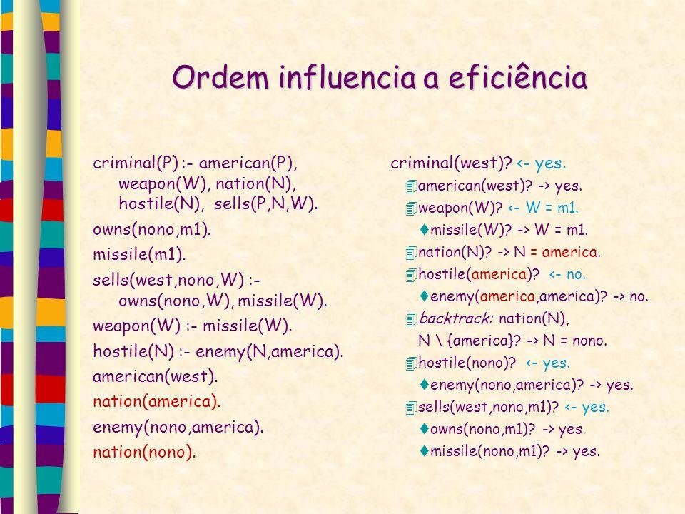 Ordem influencia a eficiência criminal(P) :- american(P), weapon(W), nation(N), hostile(N), sells(P,N,W).