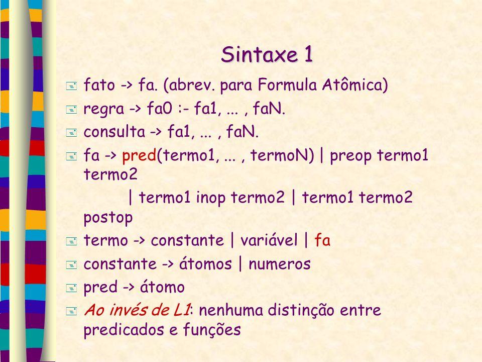 Sintaxe 1 fato -> fa. (abrev. para Formula Atômica) regra -> fa0 :- fa1,..., faN. consulta -> fa1,..., faN. fa -> pred(termo1,..., termoN) | preop ter