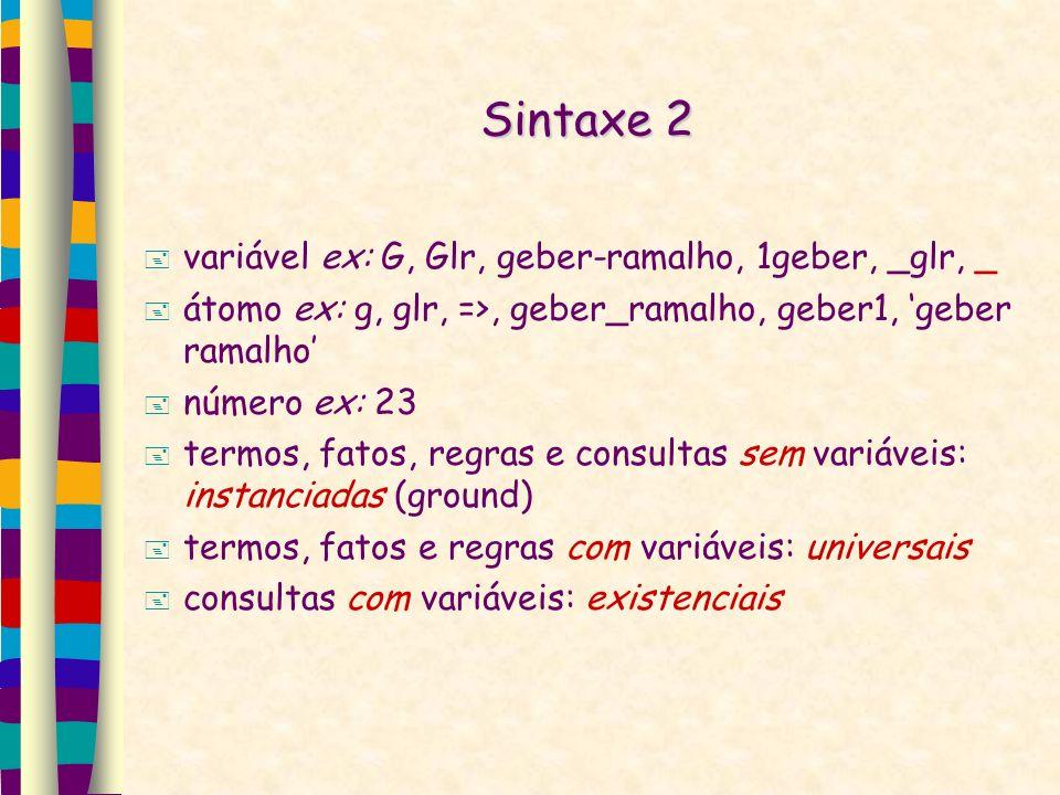 Sintaxe 2 variável ex: G, Glr, geber-ramalho, 1geber, _glr, _ átomo ex: g, glr, =>, geber_ramalho, geber1, geber ramalho número ex: 23 termos, fatos, regras e consultas sem variáveis: instanciadas (ground) termos, fatos e regras com variáveis: universais consultas com variáveis: existenciais