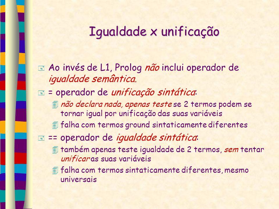 Igualdade x unificação Ao invés de L1, Prolog não inclui operador de igualdade semântica. = operador de unificação sintática: não declara nada, apenas