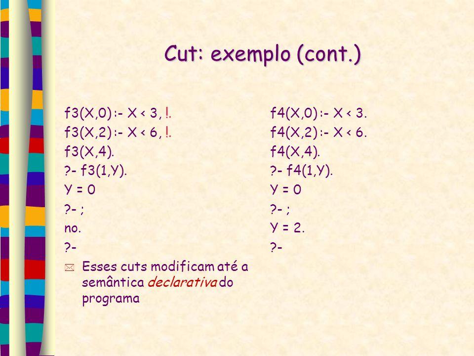 Cut: exemplo (cont.) f3(X,0) :- X < 3, !. f3(X,2) :- X < 6, !. f3(X,4). ?- f3(1,Y). Y = 0 ?- ; no. ?- Esses cuts modificam até a semântica declarativa