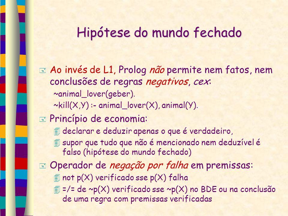 Hipótese do mundo fechado Ao invés de L1, Prolog não permite nem fatos, nem conclusões de regras negativos, cex: ~animal_lover(geber).