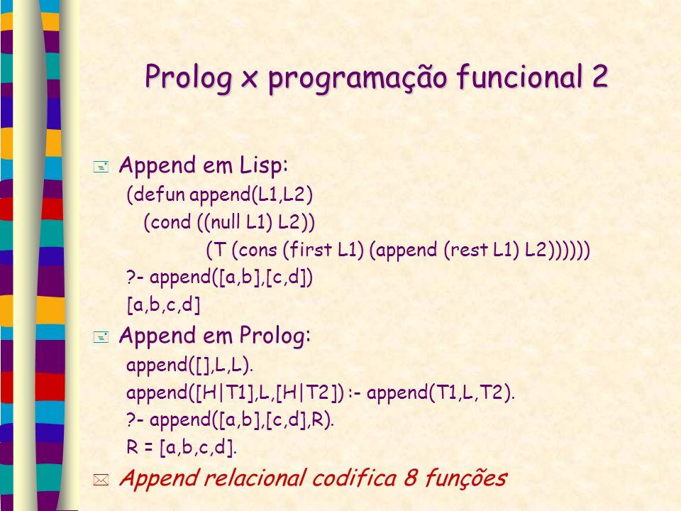 Prolog x programação funcional 2 Append em Lisp: (defun append(L1,L2) (cond ((null L1) L2)) (T (cons (first L1) (append (rest L1) L2)))))) - append([a,b],[c,d]) [a,b,c,d] Append em Prolog: append([],L,L).