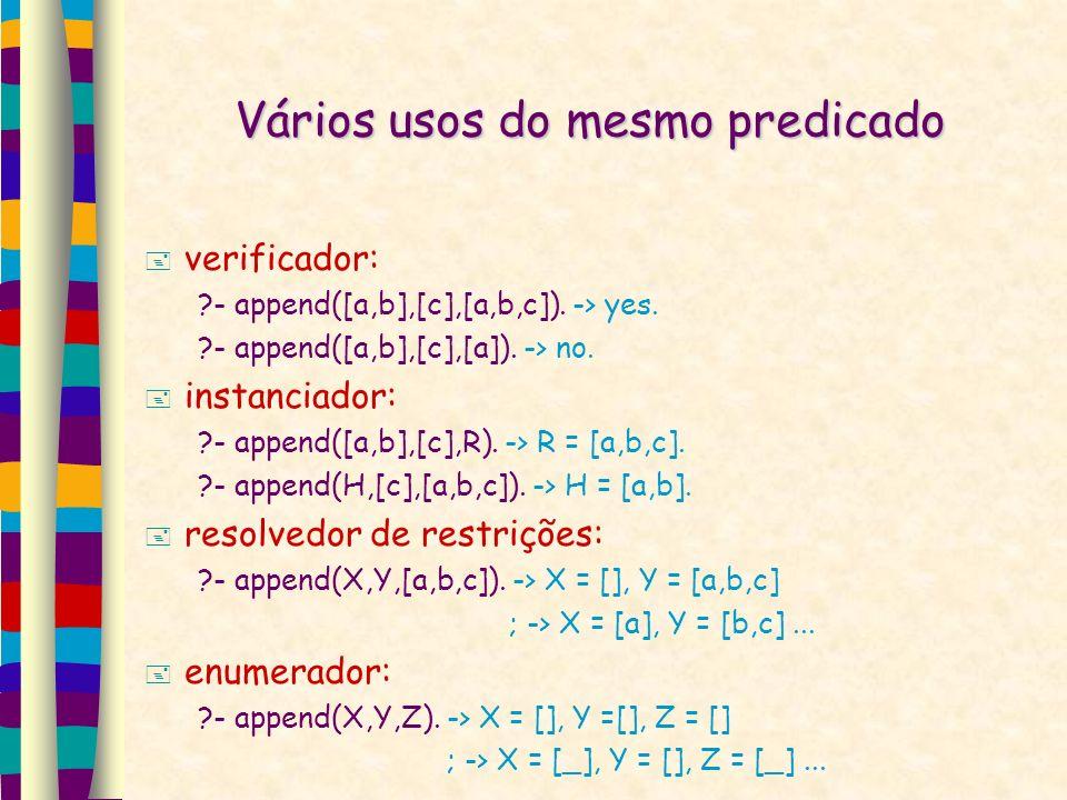 Vários usos do mesmo predicado verificador: ?- append([a,b],[c],[a,b,c]). -> yes. ?- append([a,b],[c],[a]). -> no. instanciador: ?- append([a,b],[c],R