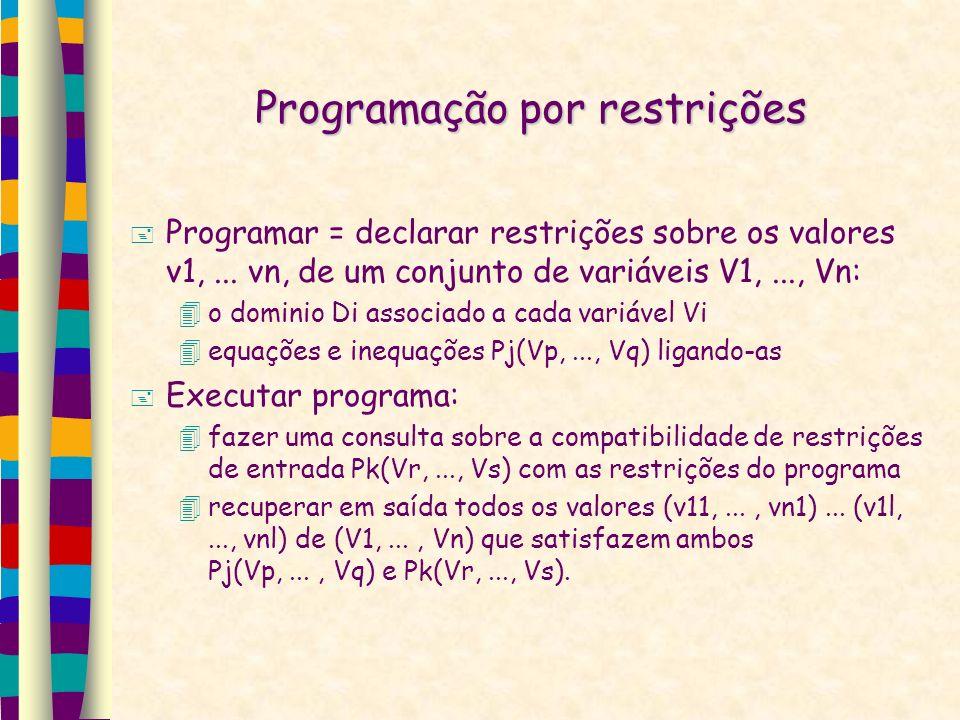 Programação por restrições Programar = declarar restrições sobre os valores v1,... vn, de um conjunto de variáveis V1,..., Vn: o dominio Di associado