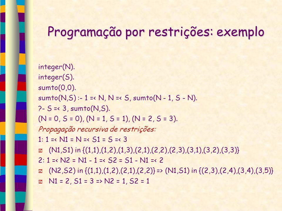 Programação por restrições: exemplo integer(N). integer(S).