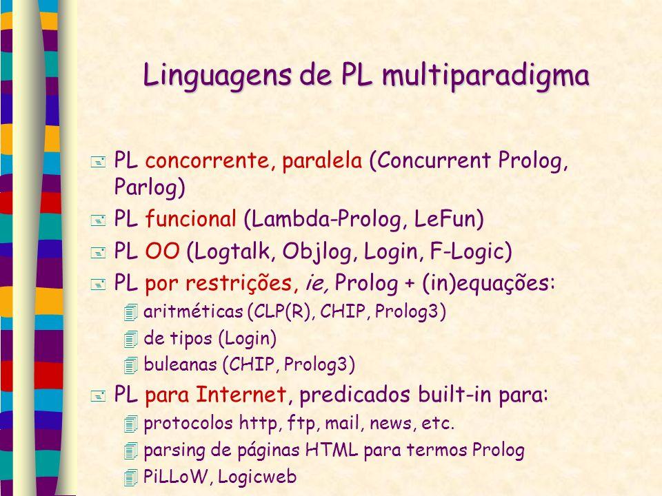 Linguagens de PL multiparadigma PL concorrente, paralela (Concurrent Prolog, Parlog) PL funcional (Lambda-Prolog, LeFun) PL OO (Logtalk, Objlog, Login, F-Logic) PL por restrições, ie, Prolog + (in)equações: aritméticas (CLP(R), CHIP, Prolog3) de tipos (Login) buleanas (CHIP, Prolog3) PL para Internet, predicados built-in para: protocolos http, ftp, mail, news, etc.