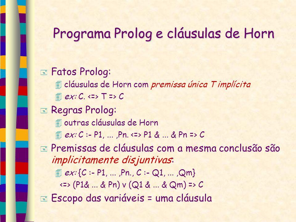 Programa Prolog e cláusulas de Horn Fatos Prolog: cláusulas de Horn com premissa única T implícita ex: C. T => C Regras Prolog: outras cláusulas de Ho