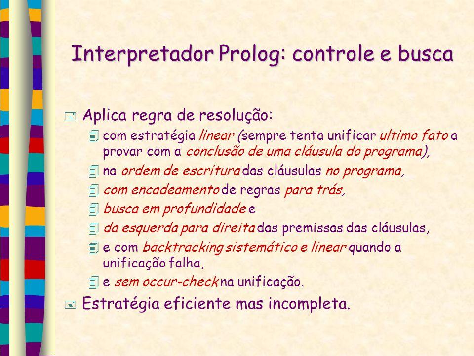 Interpretador Prolog: controle e busca Aplica regra de resolução: com estratégia linear (sempre tenta unificar ultimo fato a provar com a conclusão de